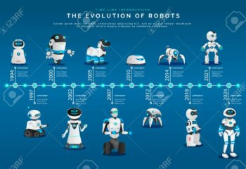 117269985-evolution-of-robots-modern-androids-and-humanoids-vector-